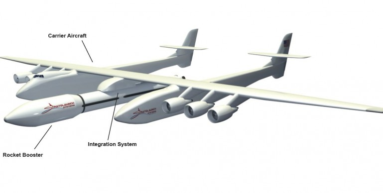 stratolaunch-0